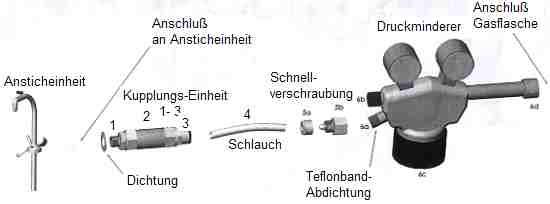Druckfass Gasanschluss Skizze